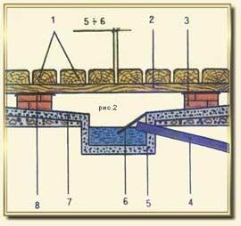 Ремонт крыш таганрог